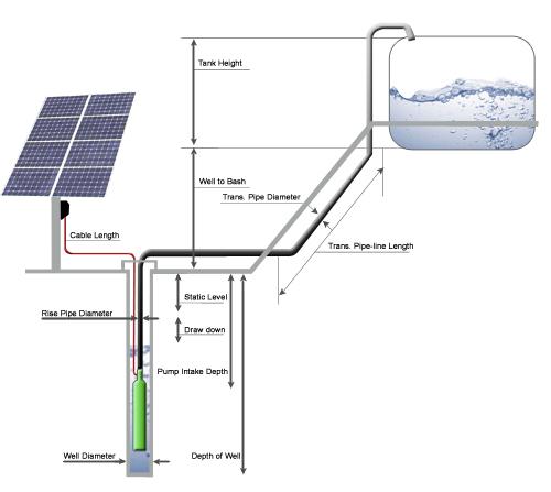 water ionizer india